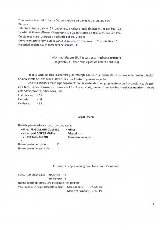 PROFIL ORGANIZATIONAL-6